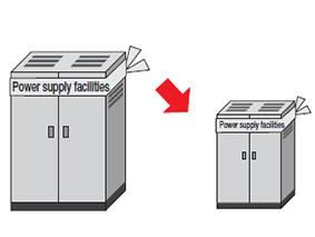 Biến tần giúp giảm thiểu công suất nguồn điện